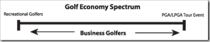 Golf-Eco-Spectrum-fl